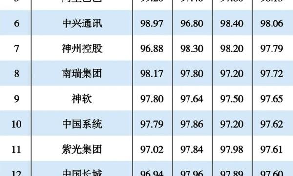 """成者科技入选""""2020年度中国信创TOP500"""",助力信息化建设更安全"""